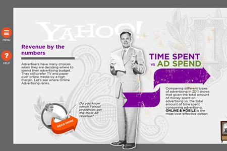Yahoo: How Yahoo! Makes Money Through Advertising